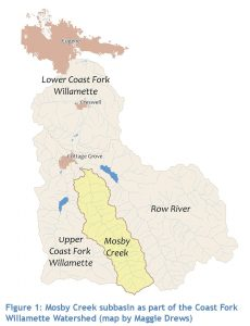 map of Mosby Creek subbasin as part of the Coast Frok Willamette Watershed